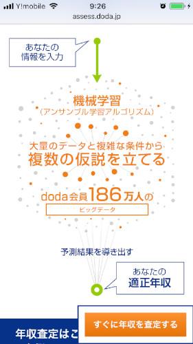 doda年収査定システム